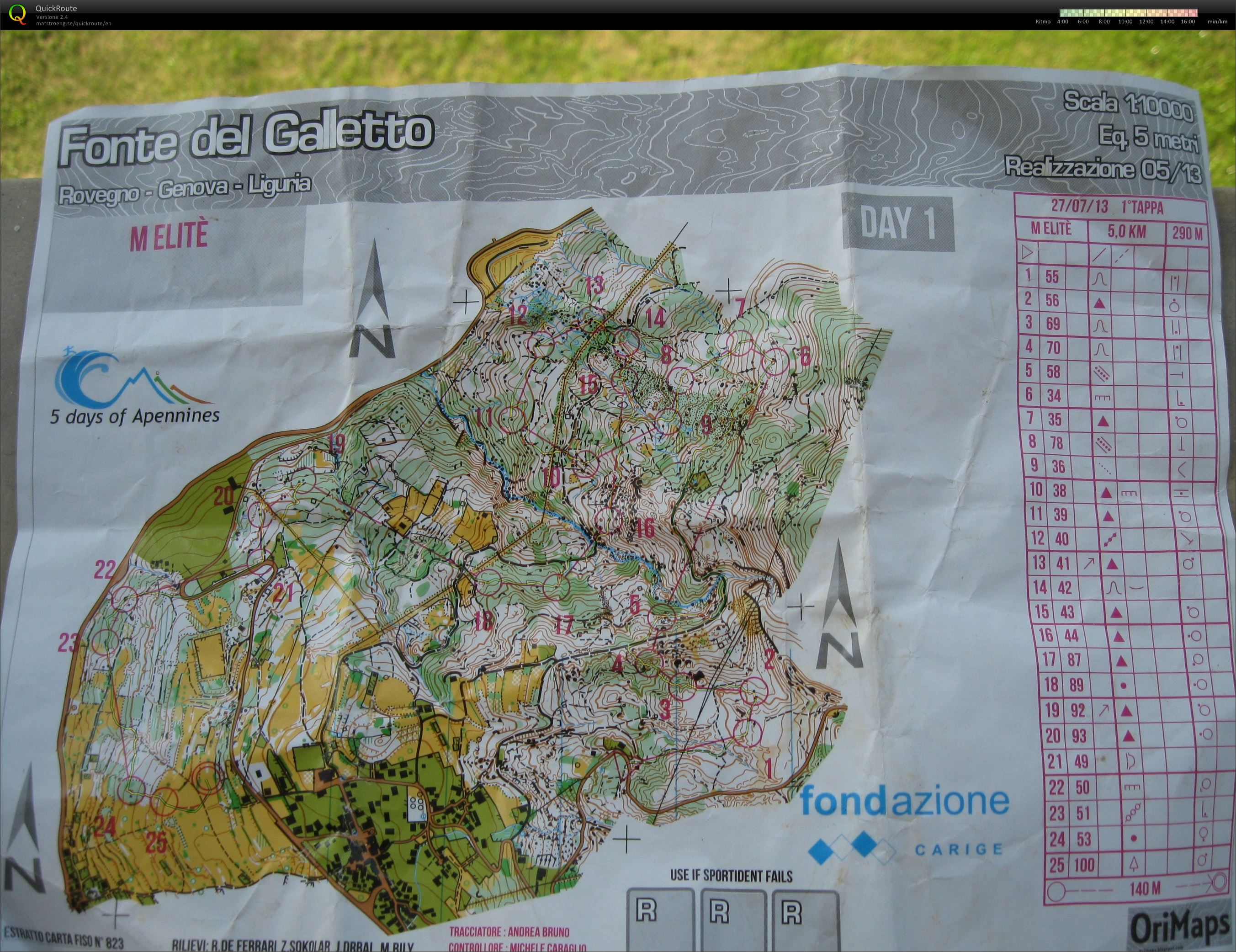 5 Days of Apennines - Day 1 (27/07/2013)